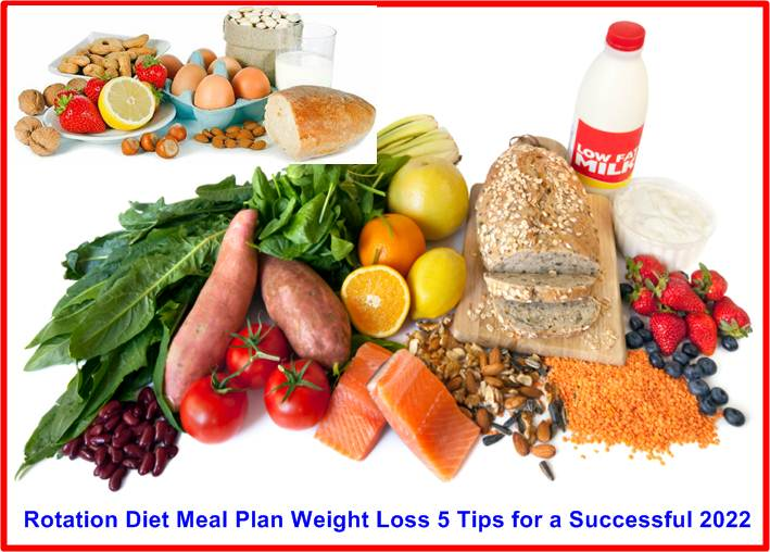 Rotation Diet Meal Plan