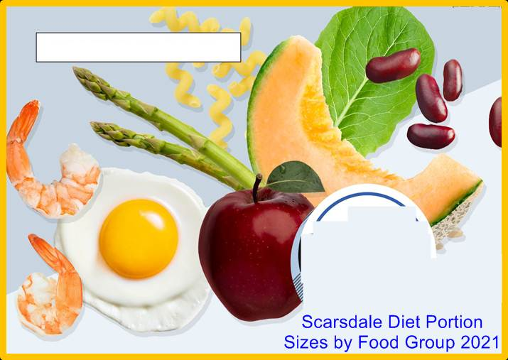Scarsdale Diet Portion Sizes by Food Group